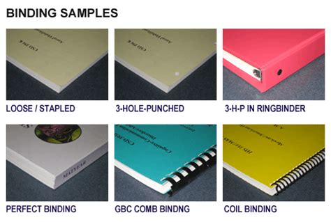 Binding Machines and Accessories Staples